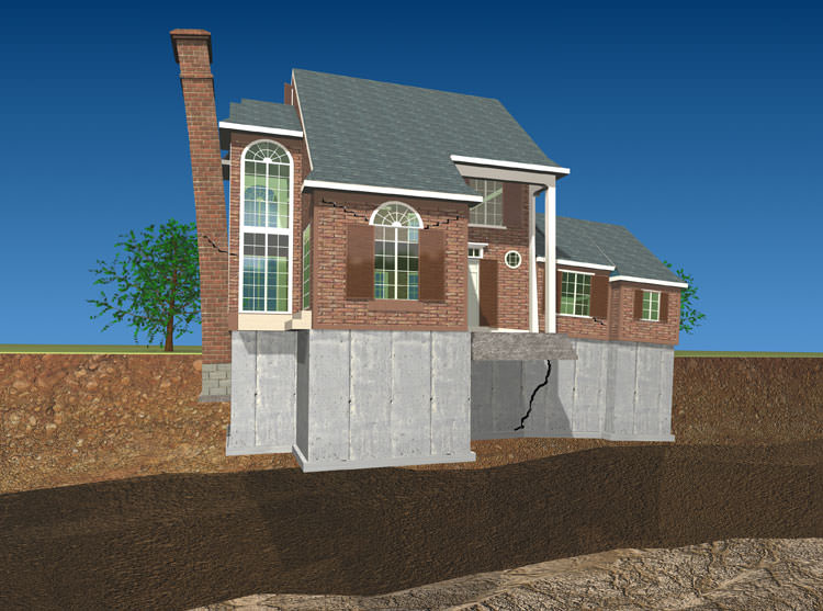 House Settling And Sinking Foundation Repair In Charleston
